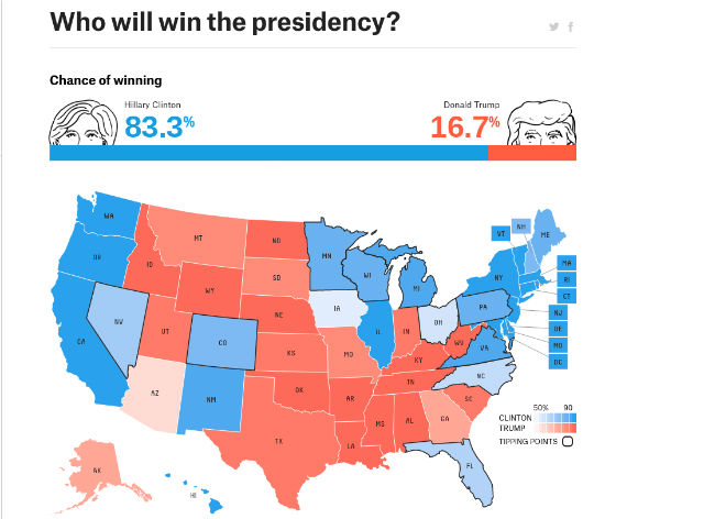 Image: FiveThirtyEight Polls-plus forecast, October 13, 9 a.m. PDT