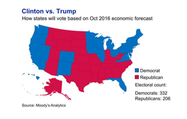Www Economy Com Moody Poll Prediction Map Wrong By A Mile