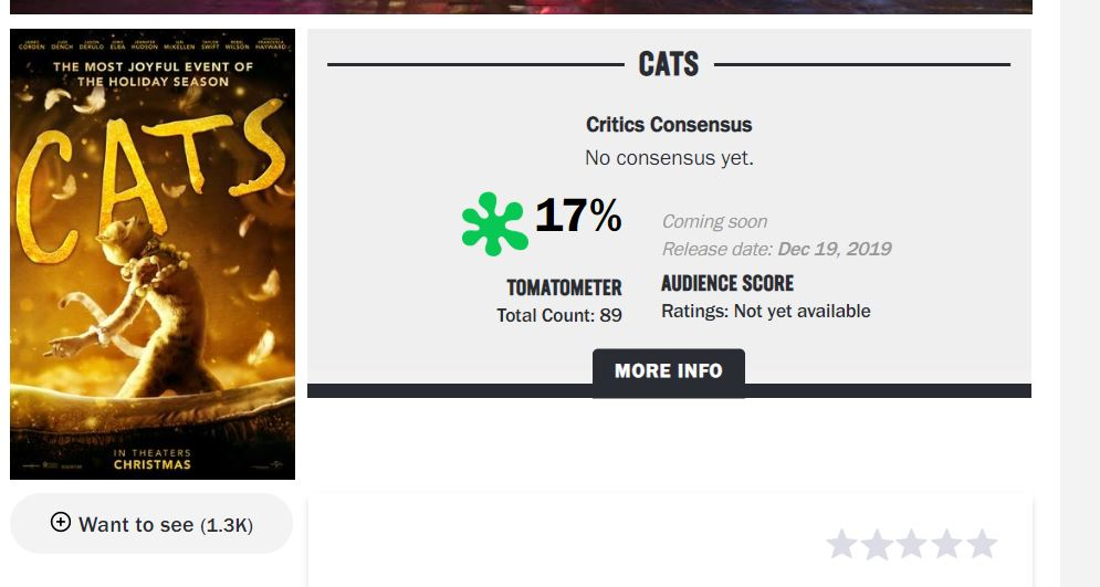 Cats Coughs Up A 17 On Rotten Tomatoes Reviews Are Hilarious Broke Ass Stuart S Website